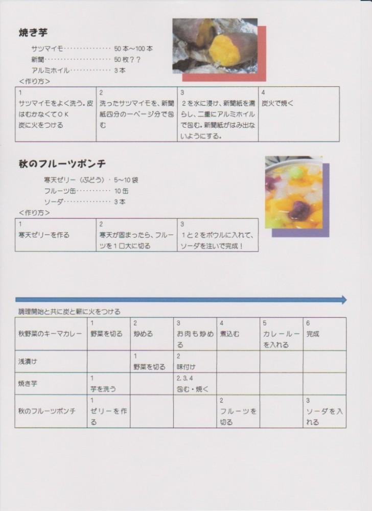 収穫祭レシピ2